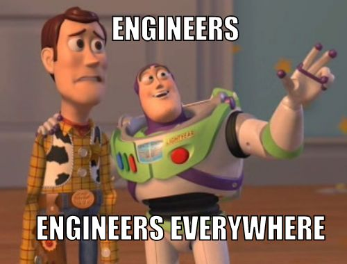 Top Engineering Courses & Branches [Job & Salary-wise]