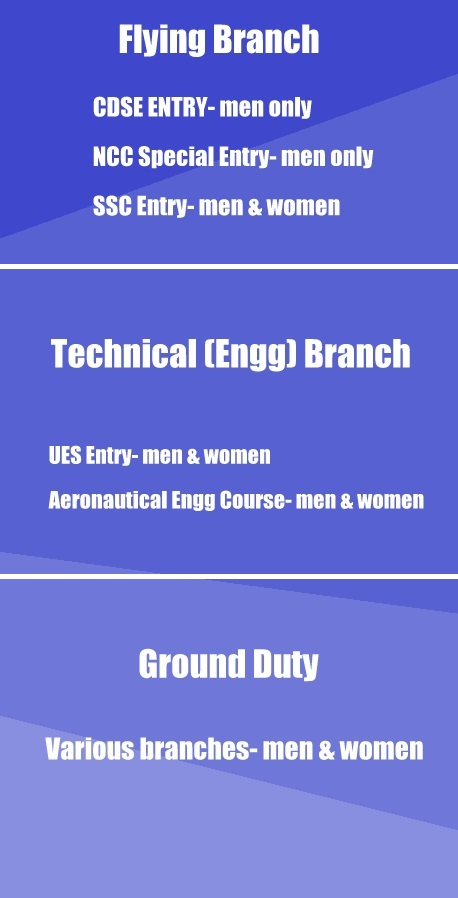 join iaf indian air force after beb tech infographic