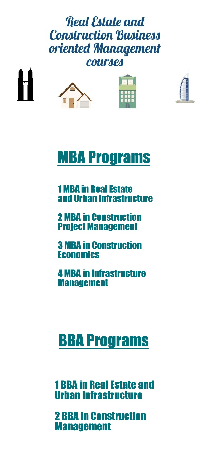 Real Estate, Construction & Infrastructure Management courses in